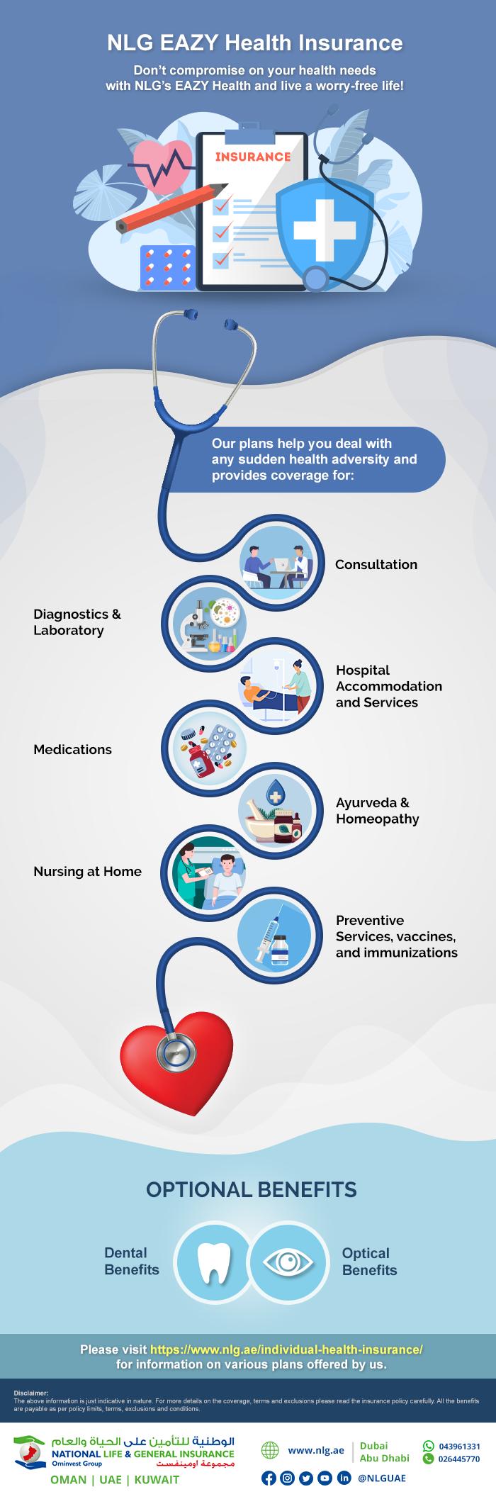 individual medical insurance benefits